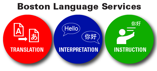 Boston Interpreting Services