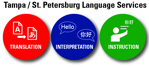 Tampa Interpreting Services